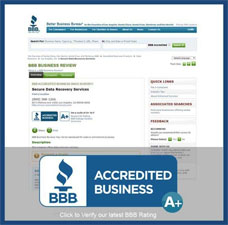 BBB Page & ranking
